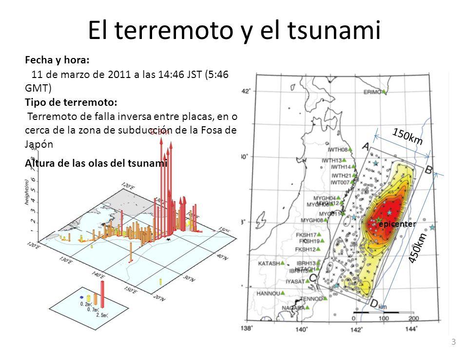 El terremoto y el tsunami