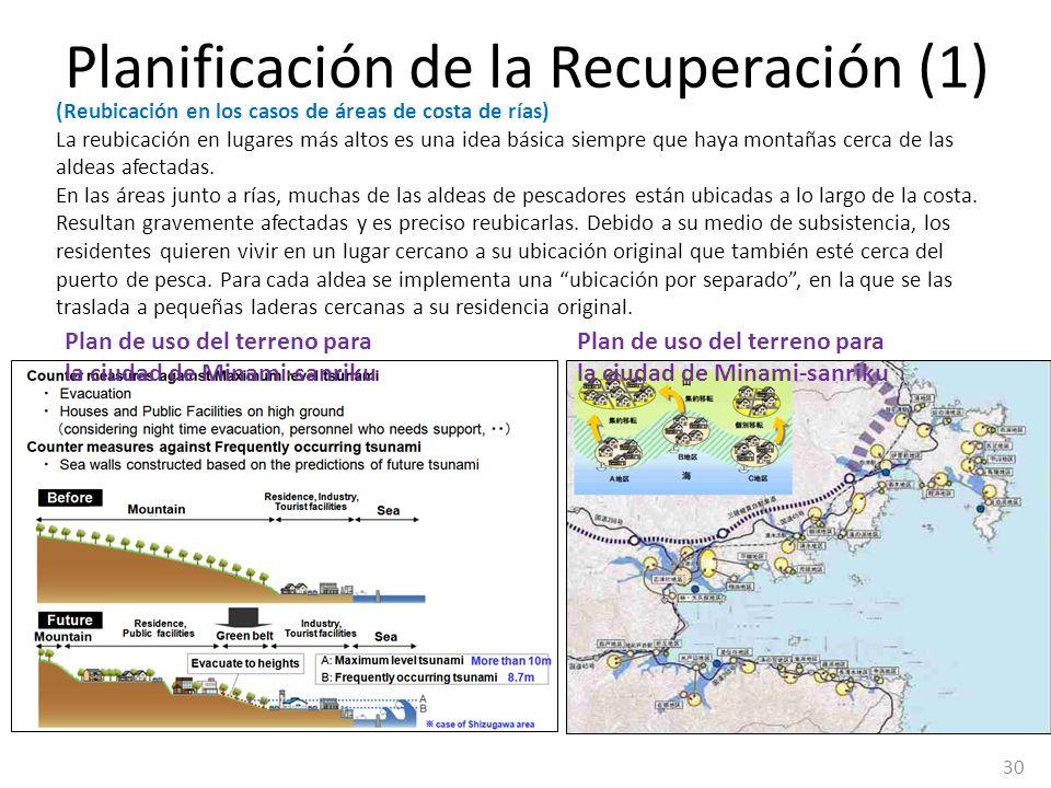 Planificación de la Recuperación (1)