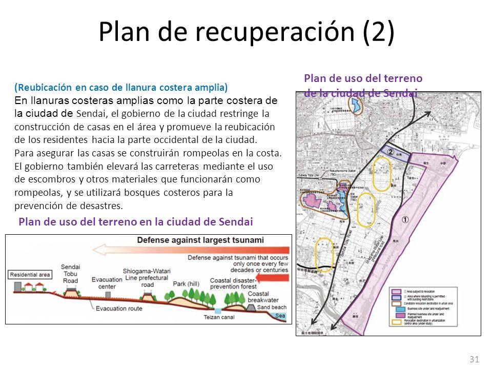 Plan de recuperación (2)