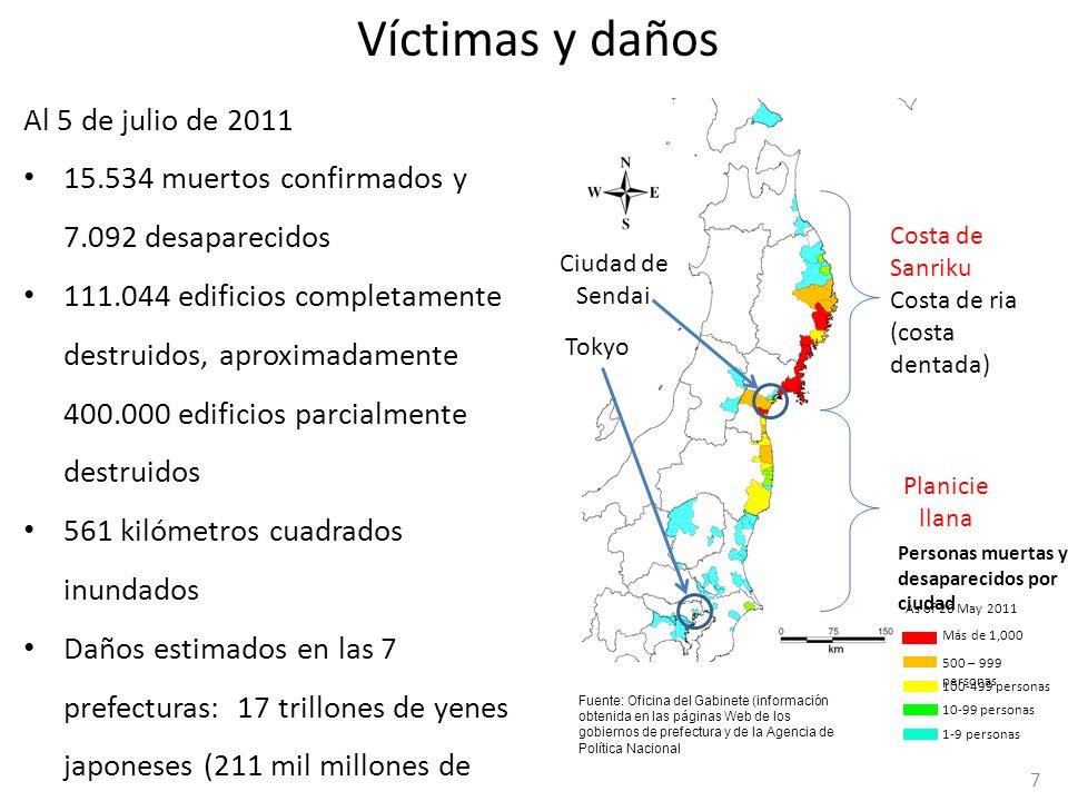 Víctimas y daños Al 5 de julio de 2011