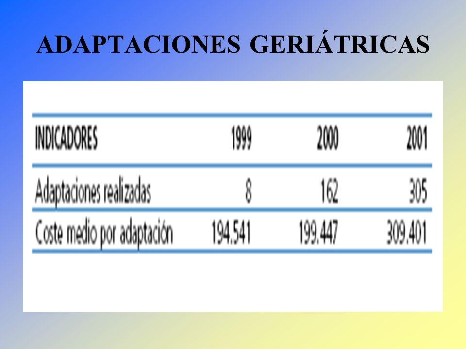 ADAPTACIONES GERIÁTRICAS