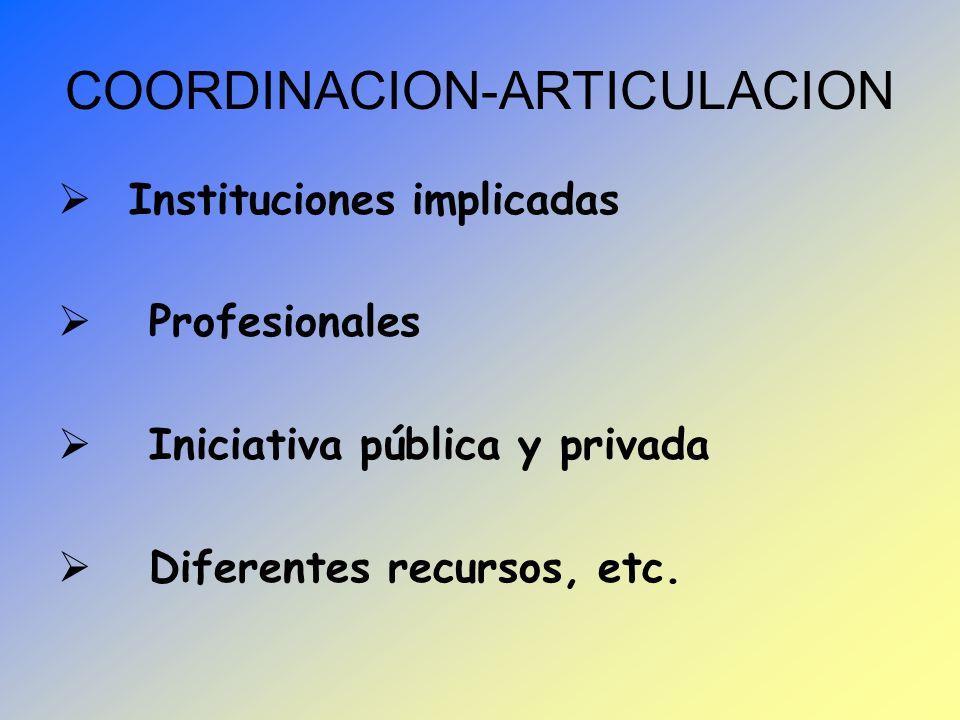 COORDINACION-ARTICULACION