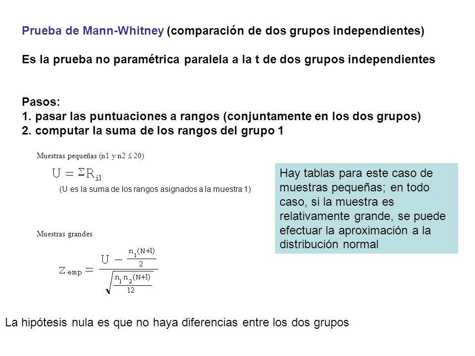 Prueba de Mann-Whitney (comparación de dos grupos independientes)