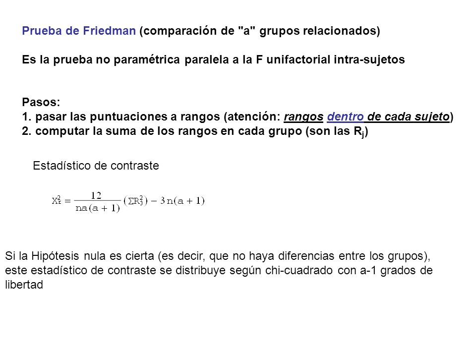 Prueba de Friedman (comparación de a grupos relacionados)
