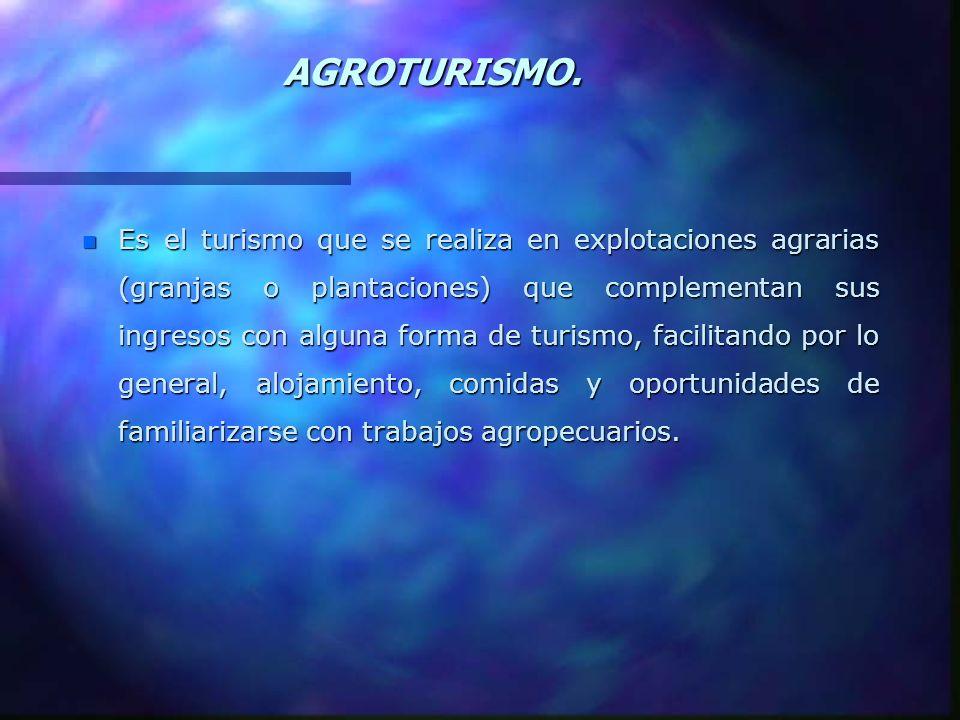 AGROTURISMO.