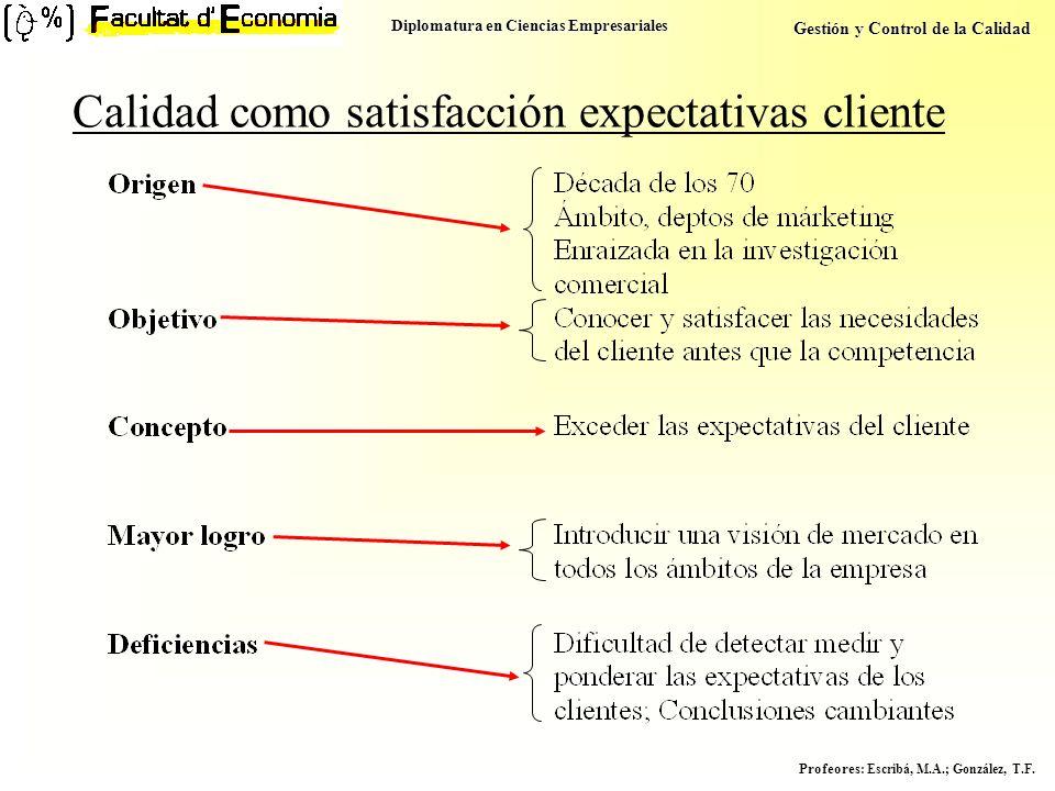 Calidad como satisfacción expectativas cliente