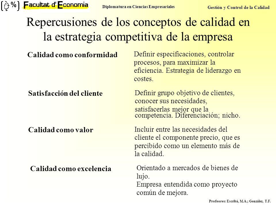 Repercusiones de los conceptos de calidad en la estrategia competitiva de la empresa