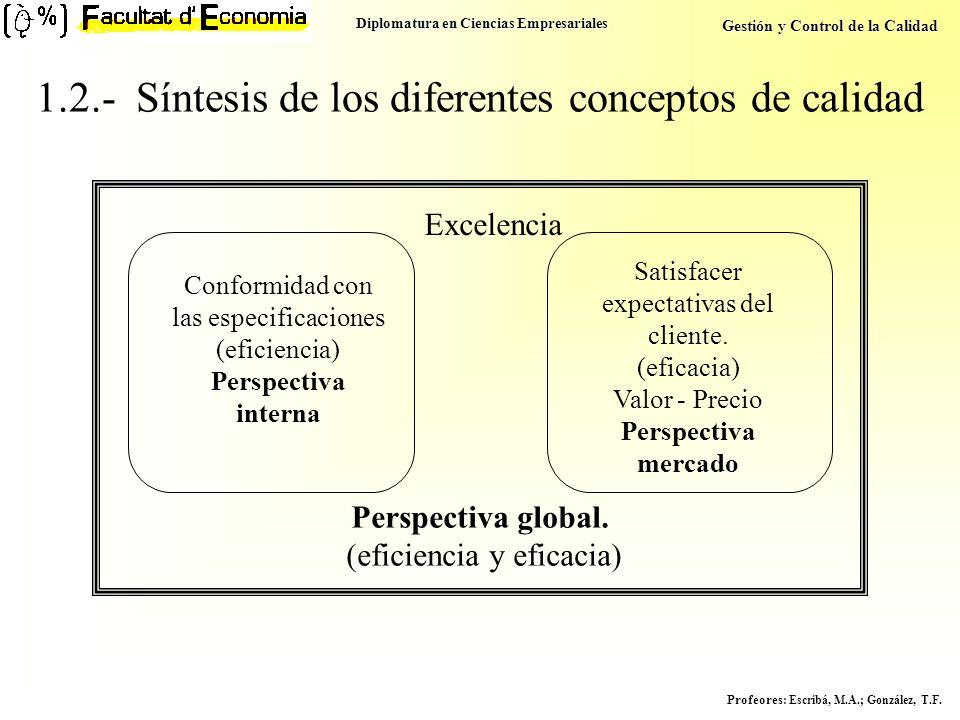 1.2.- Síntesis de los diferentes conceptos de calidad
