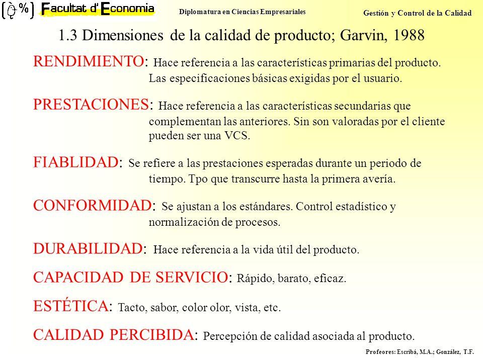 1.3 Dimensiones de la calidad de producto; Garvin, 1988