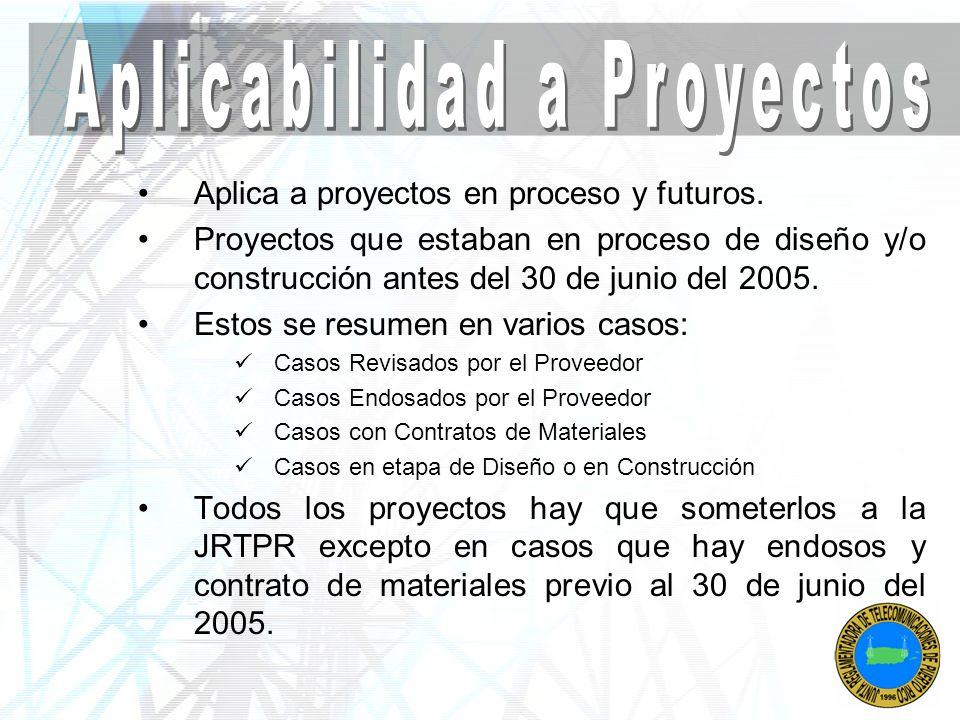 Aplicabilidad a Proyectos