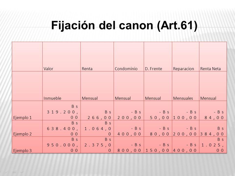 Fijación del canon (Art.61)