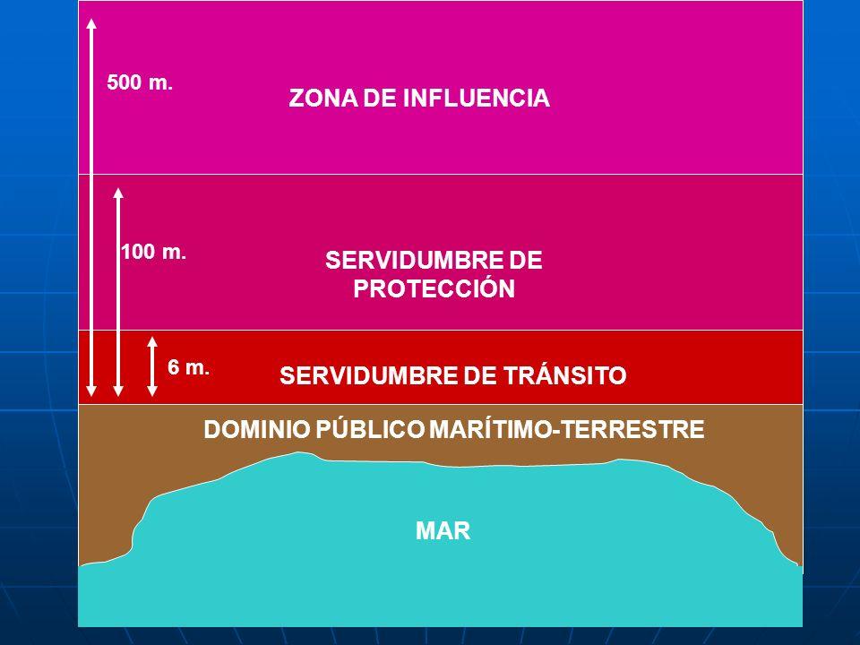 SERVIDUMBRE DE PROTECCIÓN