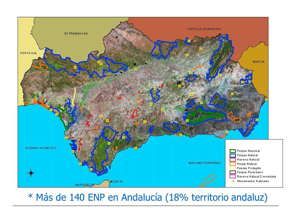 * Más de 140 ENP en Andalucía (18% territorio andaluz)