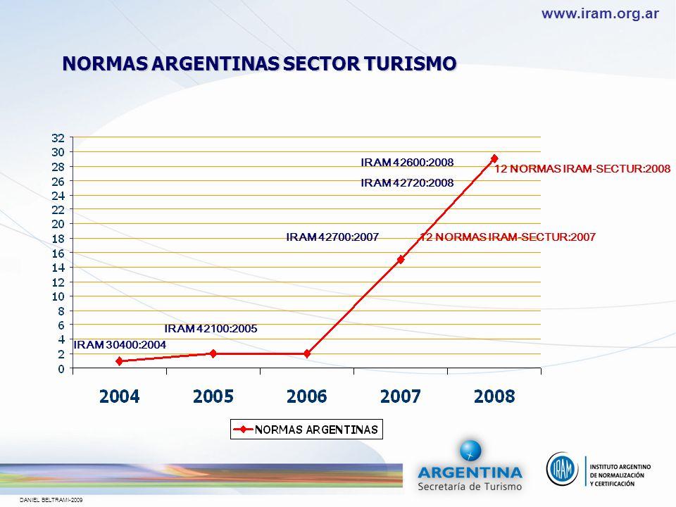 NORMAS ARGENTINAS SECTOR TURISMO