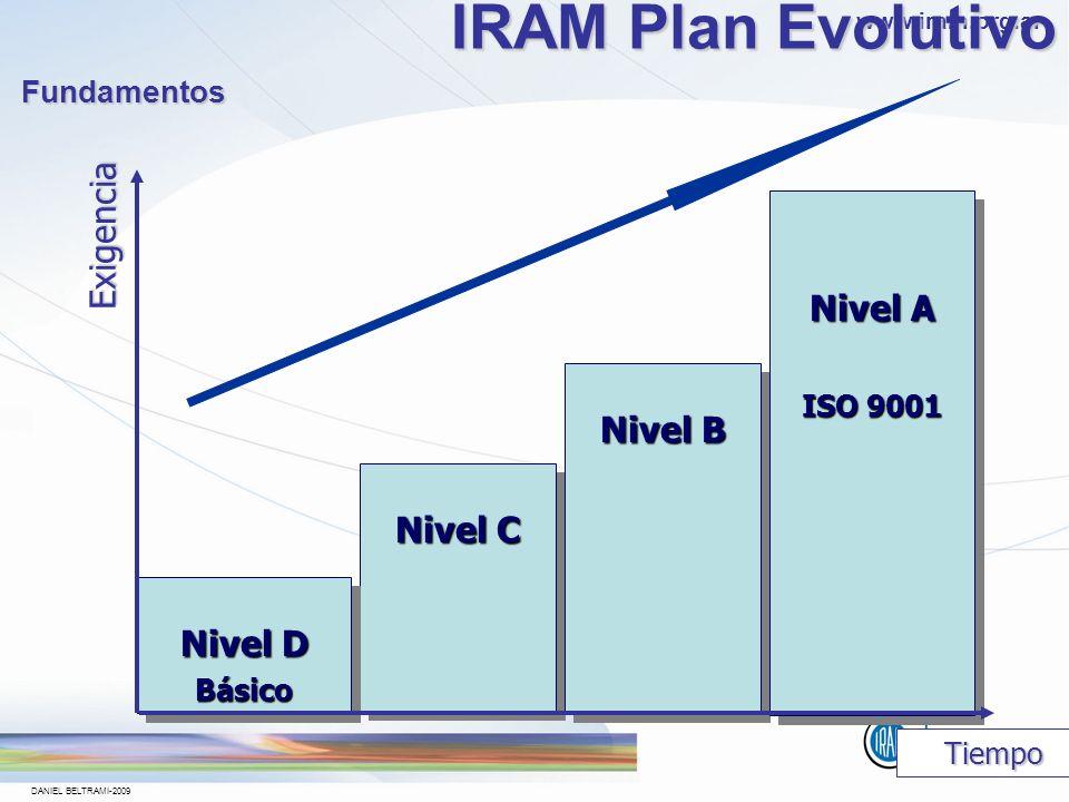 IRAM Plan Evolutivo Exigencia Nivel A Nivel B Nivel C Nivel D