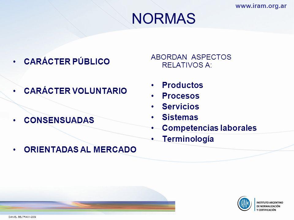NORMAS CARÁCTER PÚBLICO Productos CARÁCTER VOLUNTARIO Procesos