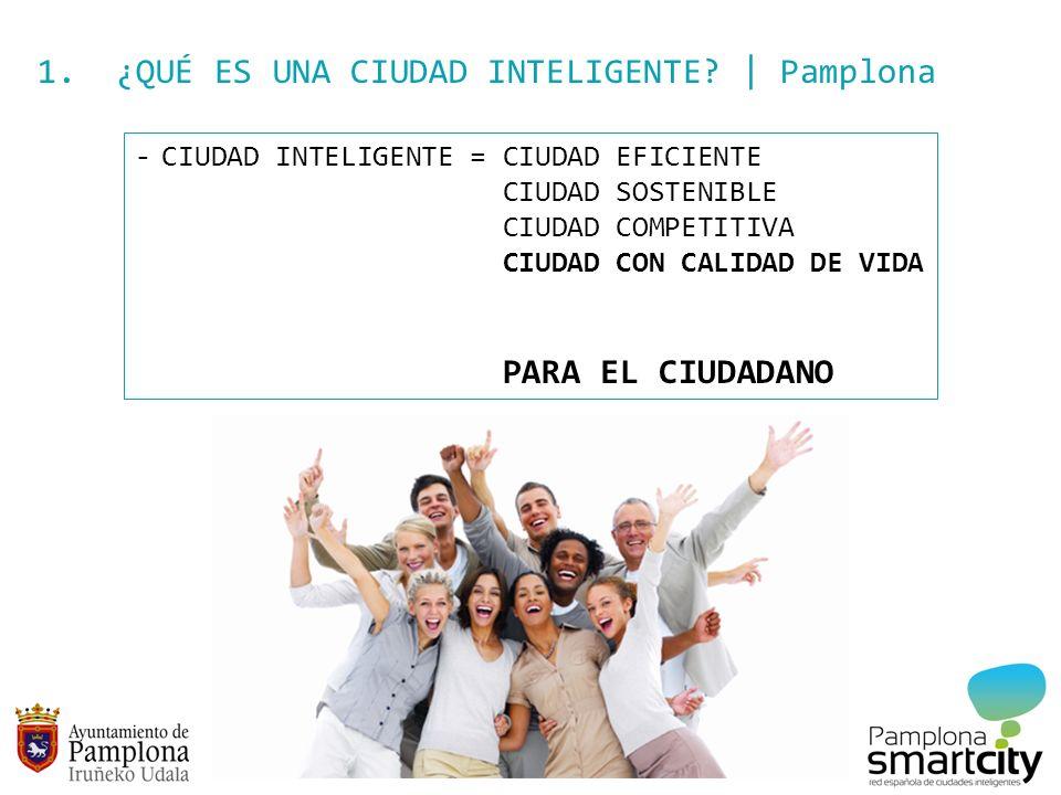 1. ¿QUÉ ES UNA CIUDAD INTELIGENTE | Pamplona