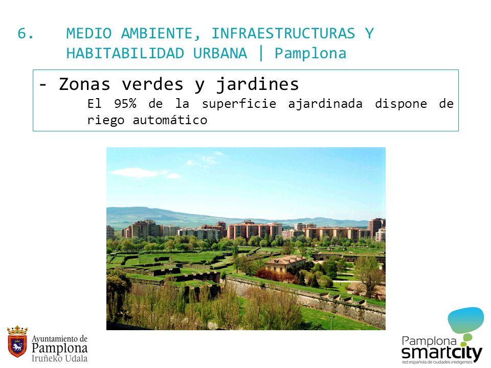Zonas verdes y jardines