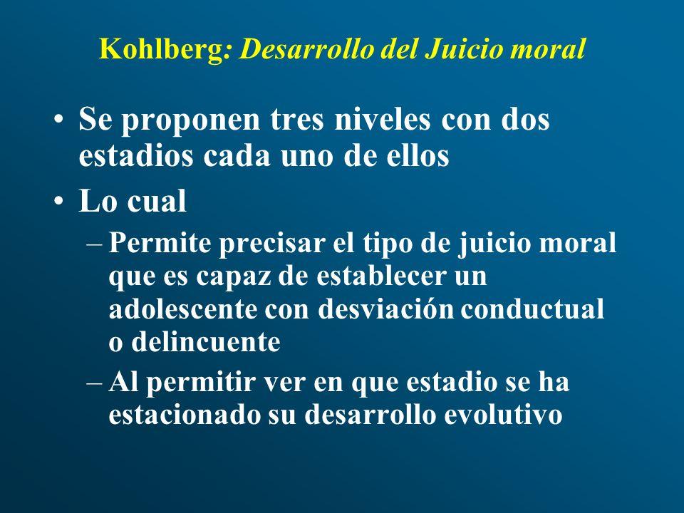 Kohlberg: Desarrollo del Juicio moral