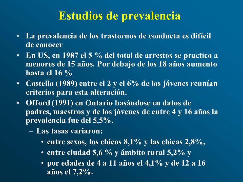 Estudios de prevalencia