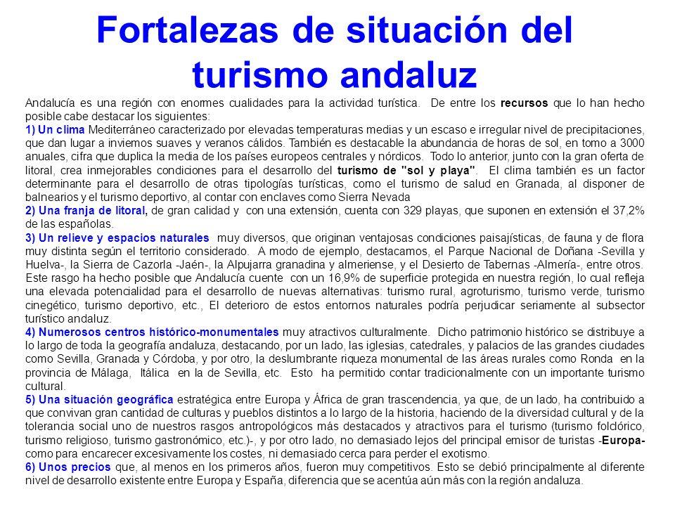 Fortalezas de situación del turismo andaluz