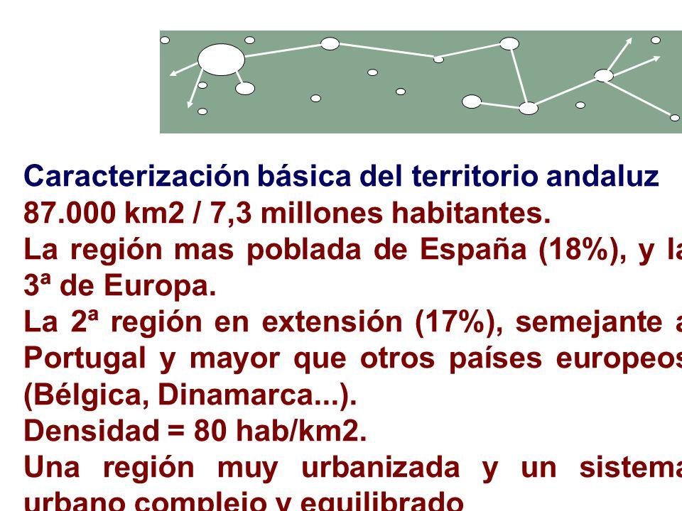 Caracterización básica del territorio andaluz