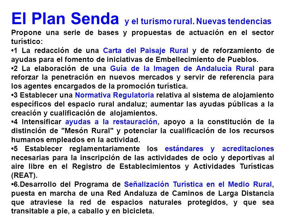 El Plan Senda y el turismo rural. Nuevas tendencias