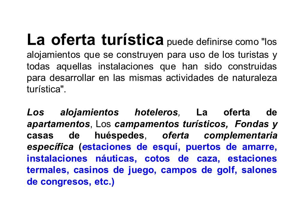 La oferta turística puede definirse como los alojamientos que se construyen para uso de los turistas y todas aquellas instalaciones que han sido construidas para desarrollar en las mismas actividades de naturaleza turística .