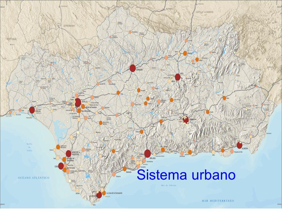 Sistema urbano