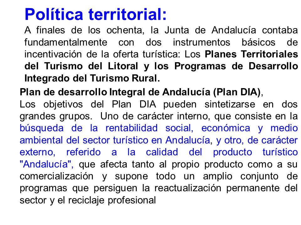 Política territorial: