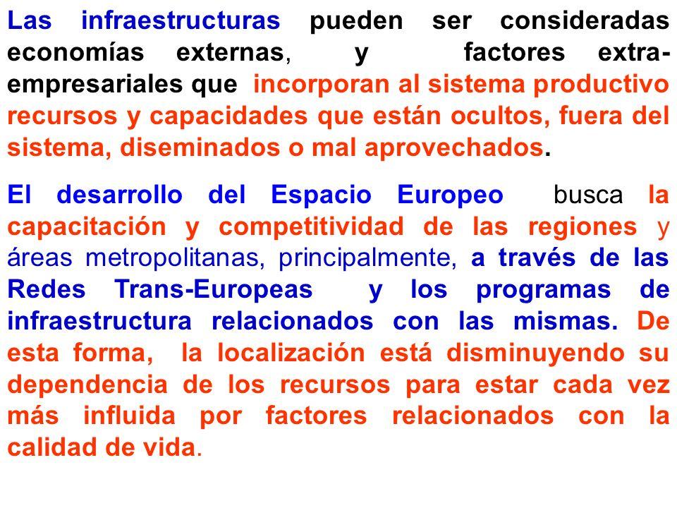 Las infraestructuras pueden ser consideradas economías externas, y factores extra-empresariales que incorporan al sistema productivo recursos y capacidades que están ocultos, fuera del sistema, diseminados o mal aprovechados.