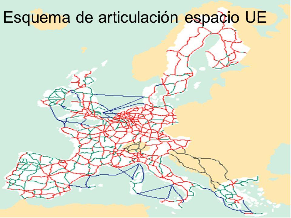 Esquema de articulación espacio UE