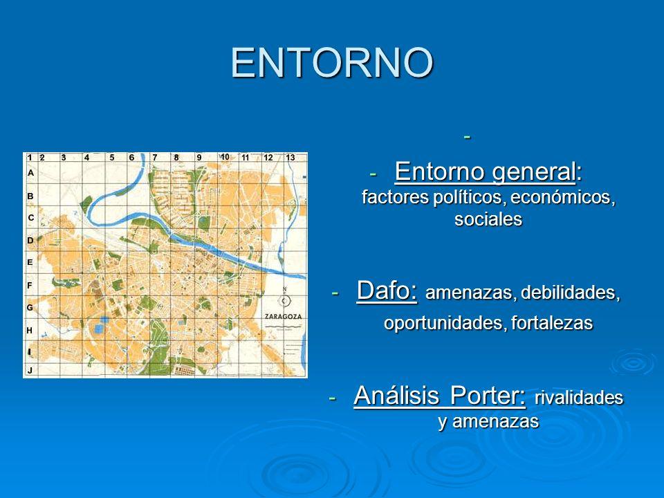 ENTORNO Entorno general: factores políticos, económicos, sociales