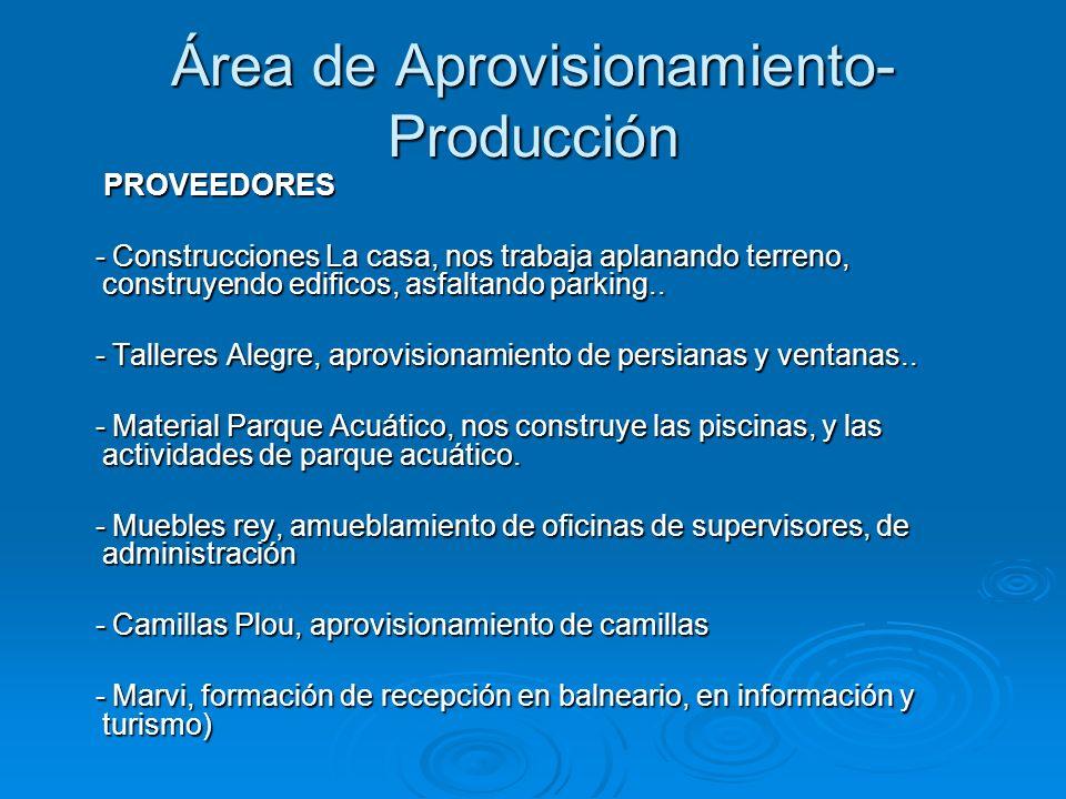Área de Aprovisionamiento- Producción
