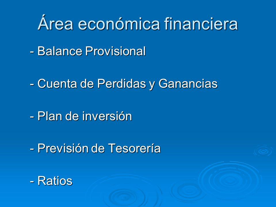 Área económica financiera