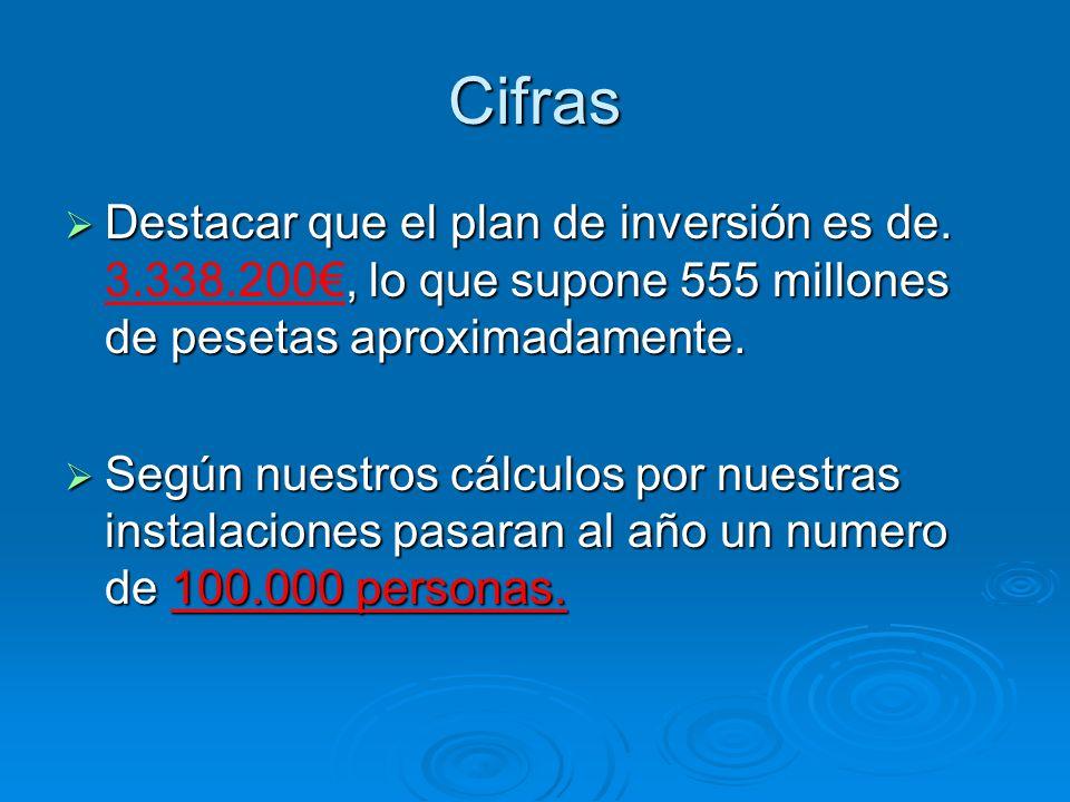 Cifras Destacar que el plan de inversión es de. 3.338.200€, lo que supone 555 millones de pesetas aproximadamente.