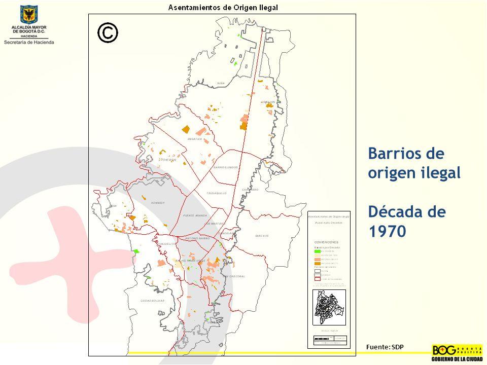 Barrios de origen ilegal