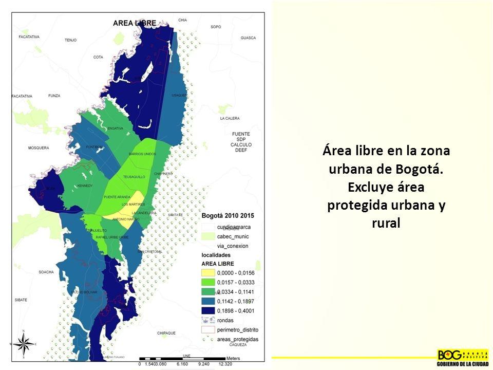 Área libre en la zona urbana de Bogotá