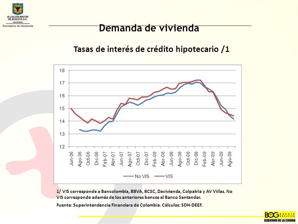 Tasas de interés de crédito hipotecario /1