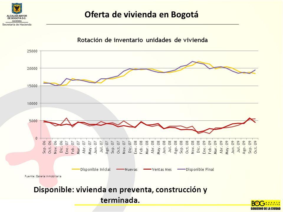 Oferta de vivienda en Bogotá