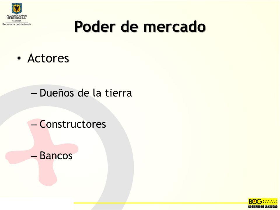 Poder de mercado Actores Dueños de la tierra Constructores Bancos