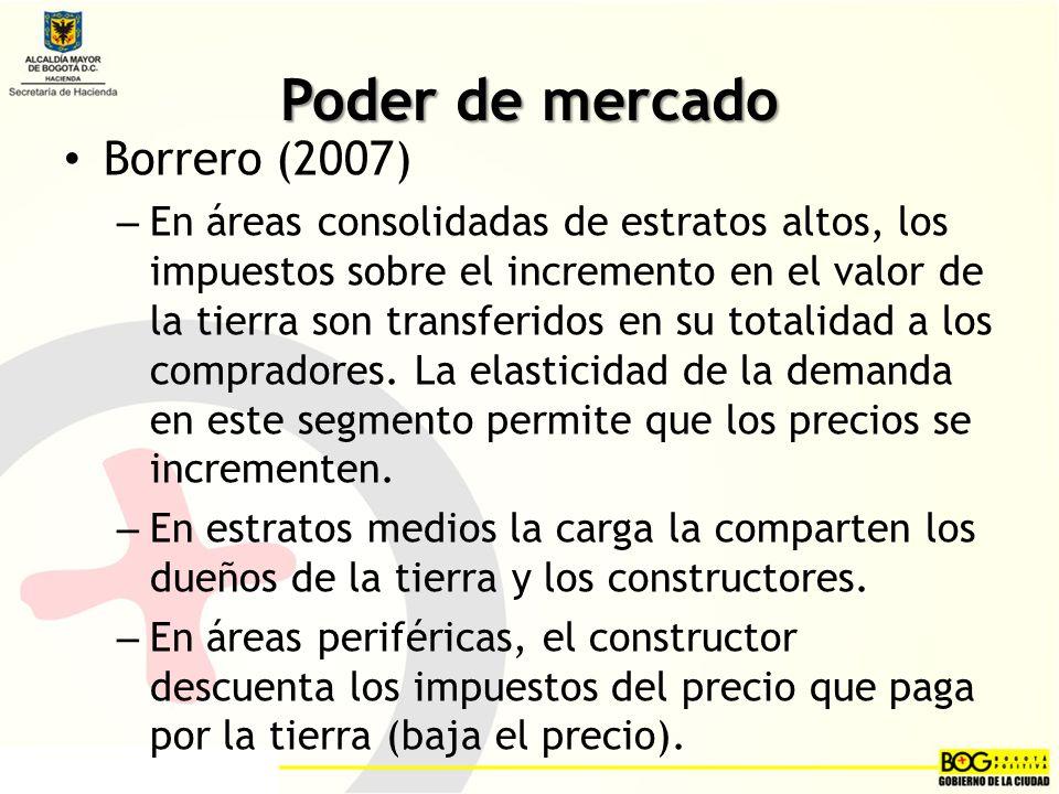 Poder de mercado Borrero (2007)