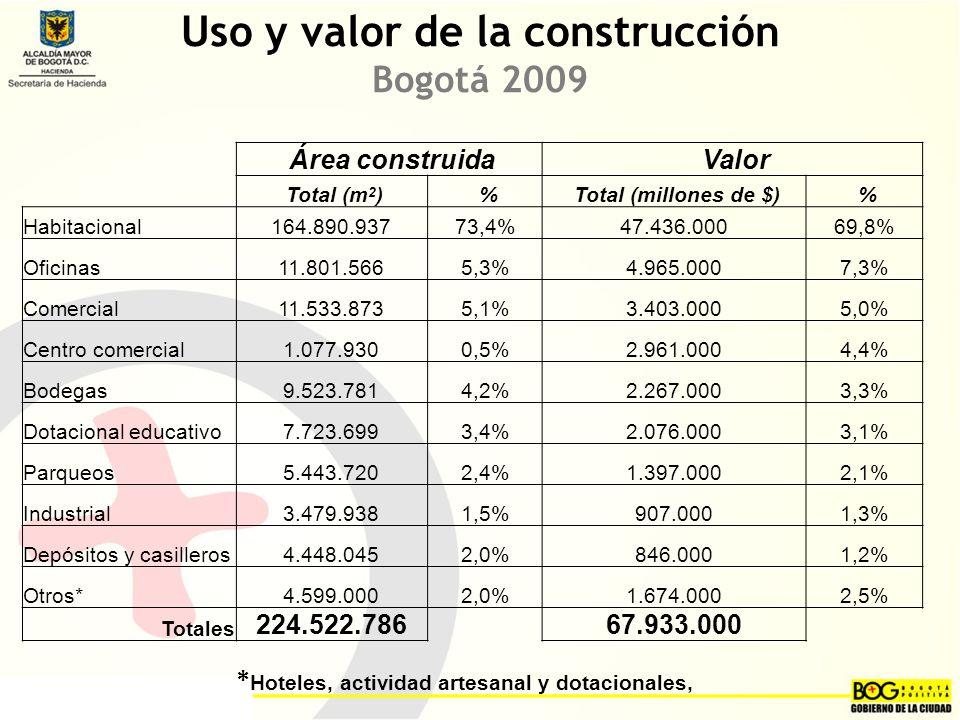 Uso y valor de la construcción Bogotá 2009