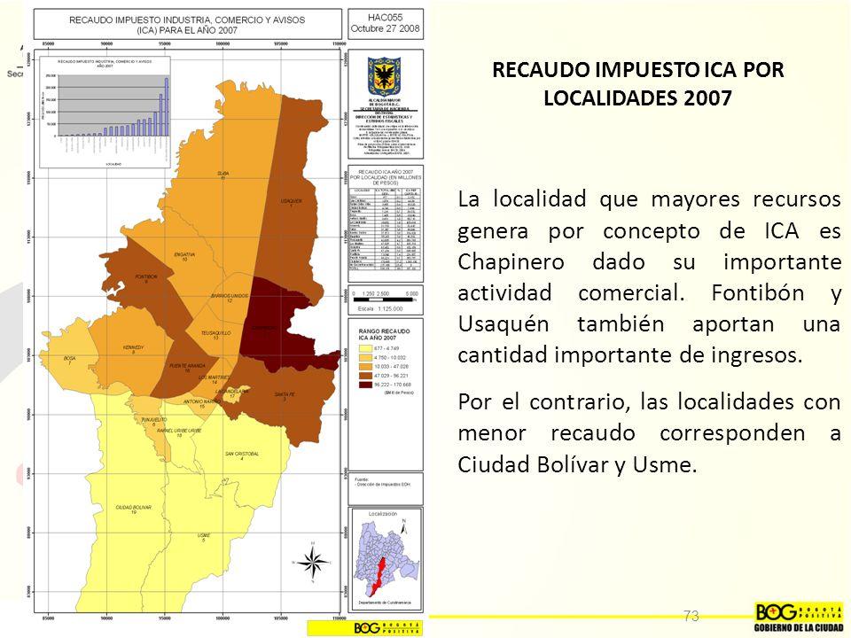 RECAUDO IMPUESTO ICA POR LOCALIDADES 2007