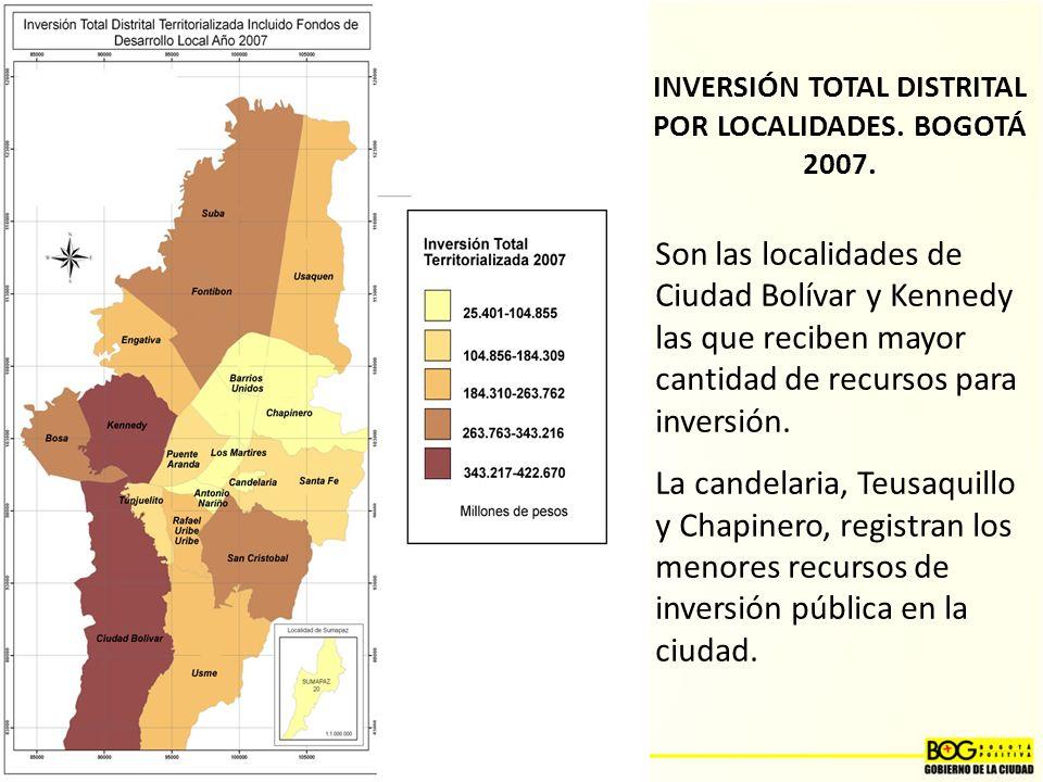 INVERSIÓN TOTAL DISTRITAL POR LOCALIDADES. BOGOTÁ 2007.