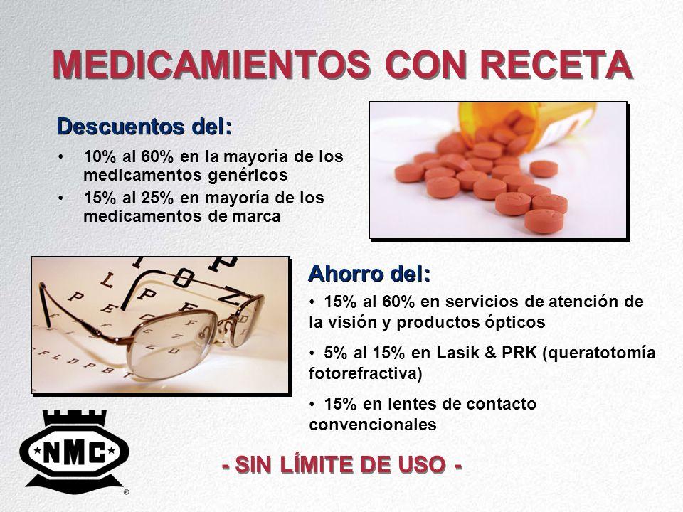 MEDICAMIENTOS CON RECETA