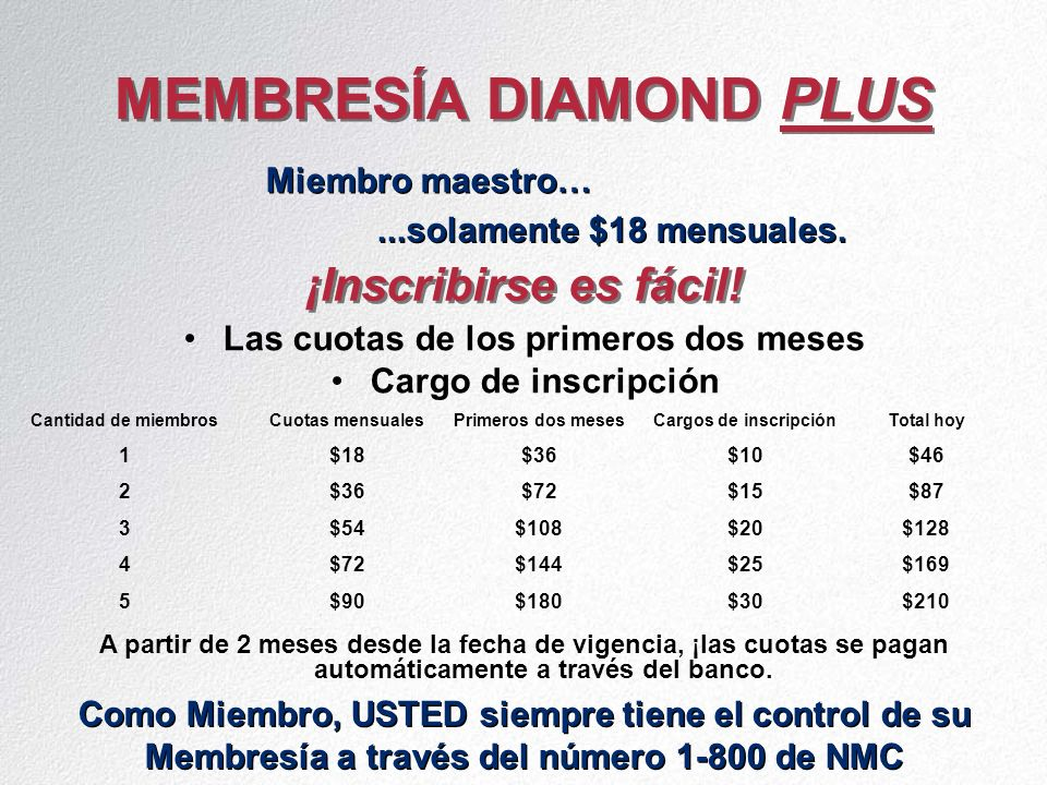 MEMBRESÍA DIAMOND PLUS