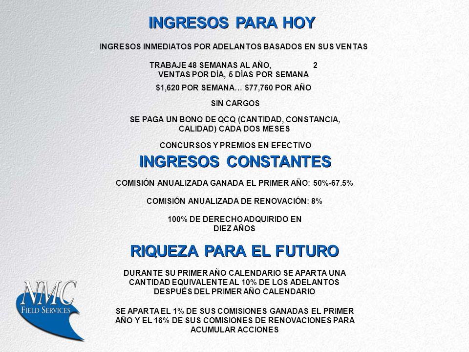 INGRESOS PARA HOY INGRESOS CONSTANTES RIQUEZA PARA EL FUTURO