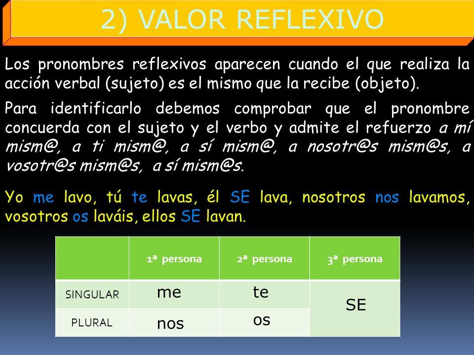 2) VALOR REFLEXIVO Los pronombres reflexivos aparecen cuando el que realiza la acción verbal (sujeto) es el mismo que la recibe (objeto).