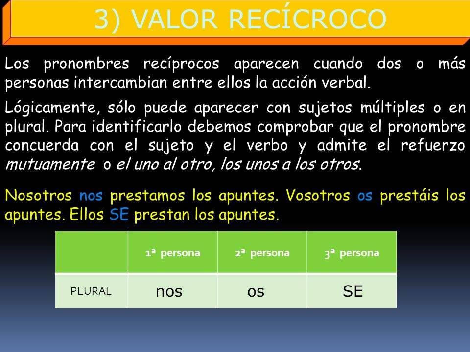 3) VALOR RECÍCROCO Los pronombres recíprocos aparecen cuando dos o más personas intercambian entre ellos la acción verbal.